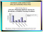 advance care directives skilled nursing facilities