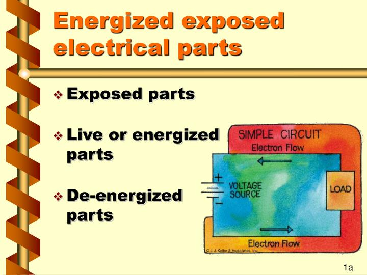 Energized exposed electrical parts