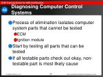 diagnosing computer control systems54