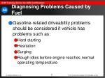 diagnosing problems caused by fuel