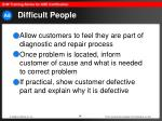 difficult people14