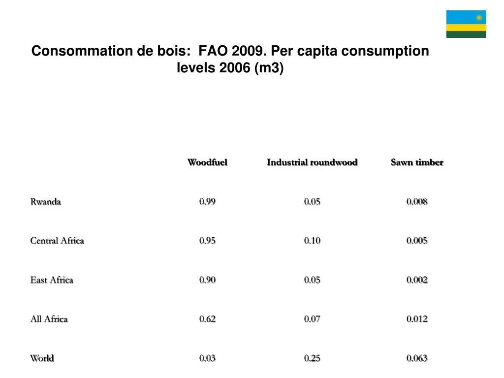 Consommation de bois:  FAO 2009. Per capita consumption levels 2006 (m3)