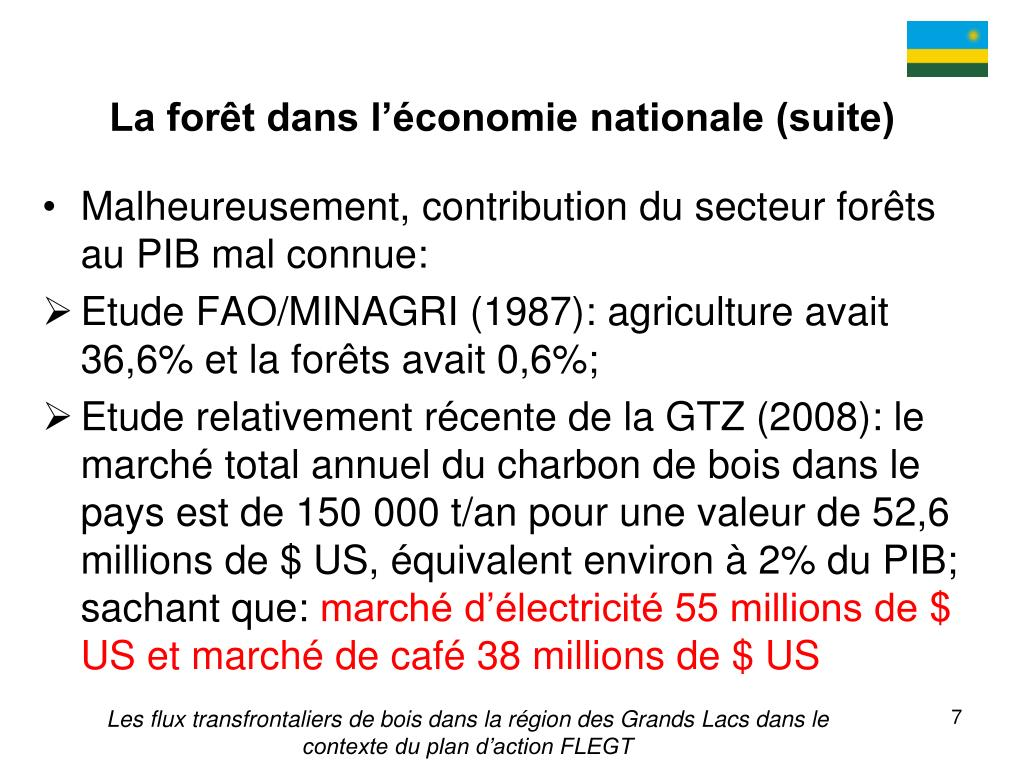 La forêt dans l'économie nationale (suite)