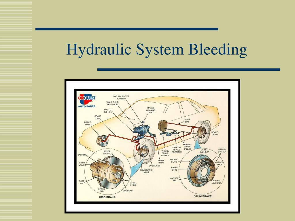 Hydraulic System Bleeding