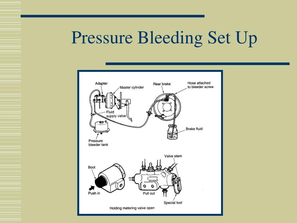 Pressure Bleeding Set Up