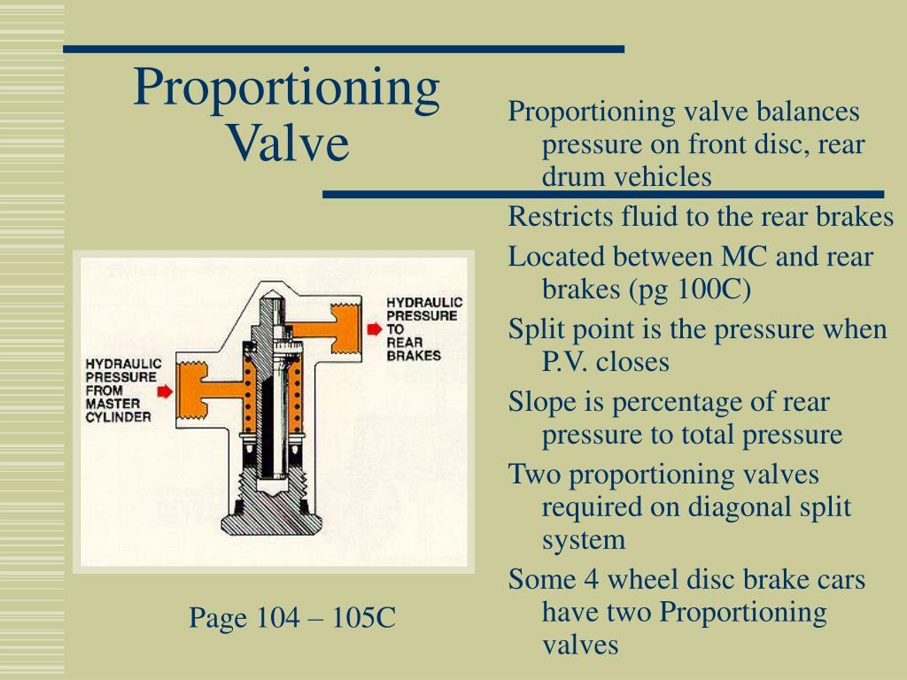 Proportioning Valve