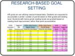 research based goal setting