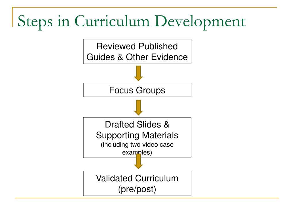 Steps in Curriculum Development