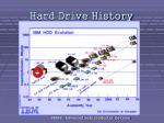 hard drive history5