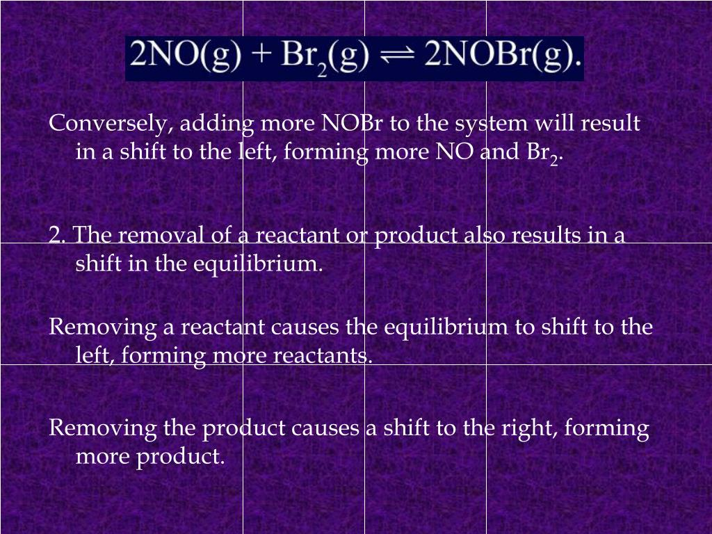 Conversely, adding more NOBr to the system will result in a shift to the left, forming more NO and Br