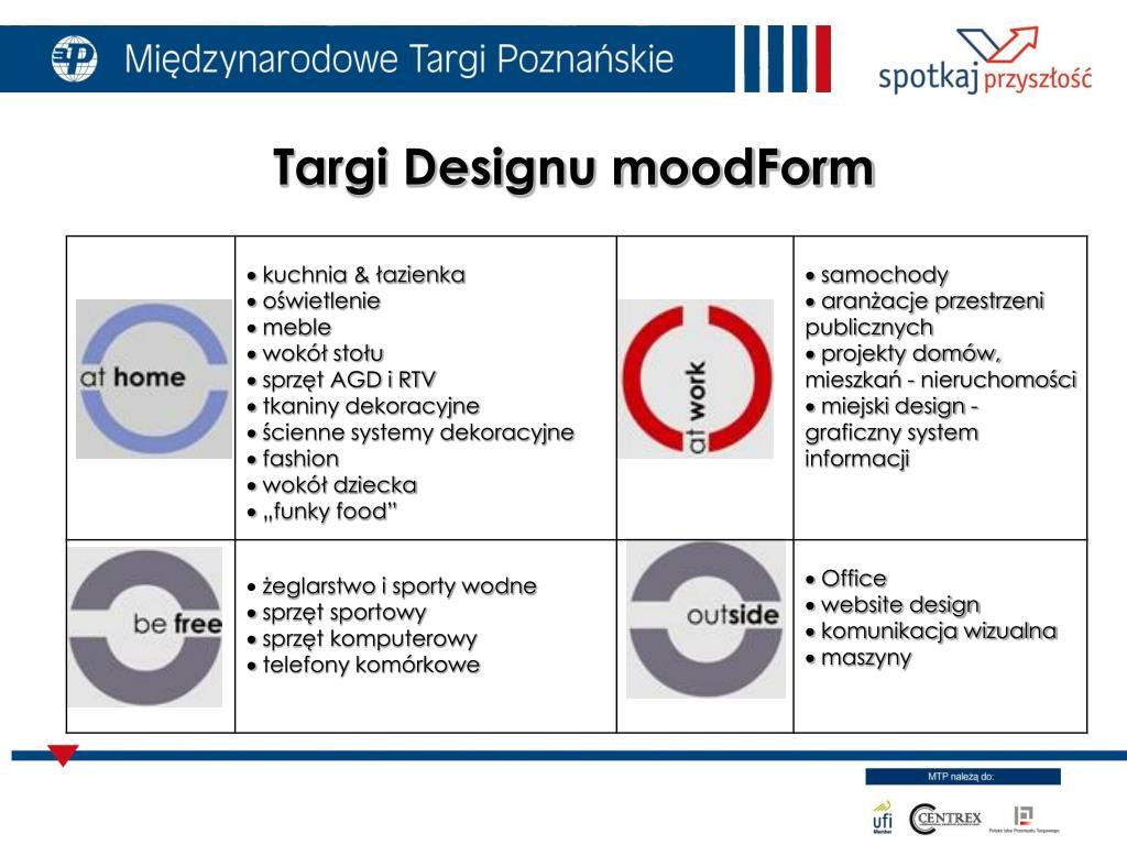 Targi Designu moodForm