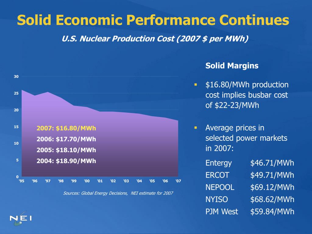 Solid Economic Performance Continues