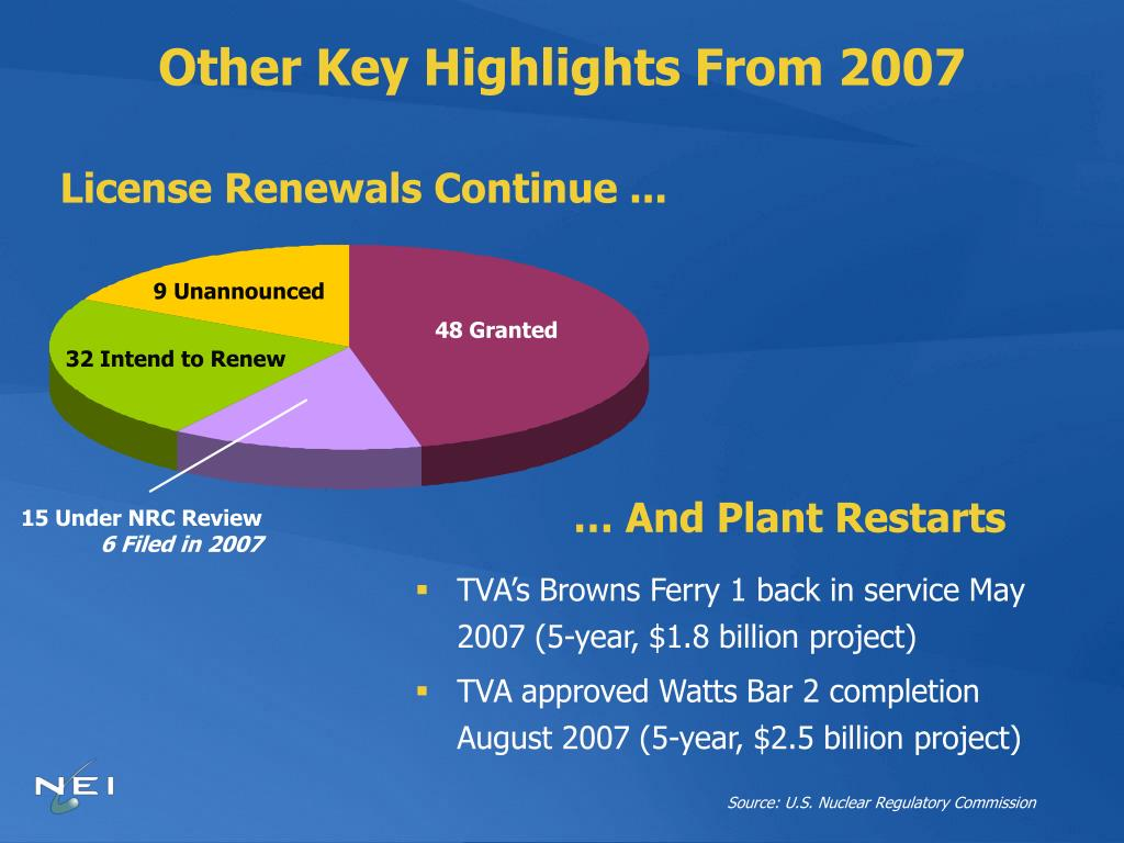 Other Key Highlights From 2007