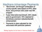 medicare advantage payments