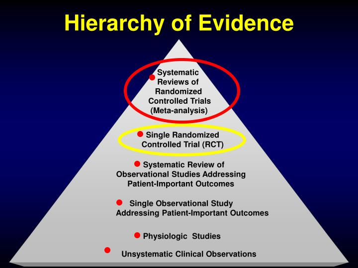 randomized controlled trials systematic reviews  meta analysis powerpoint