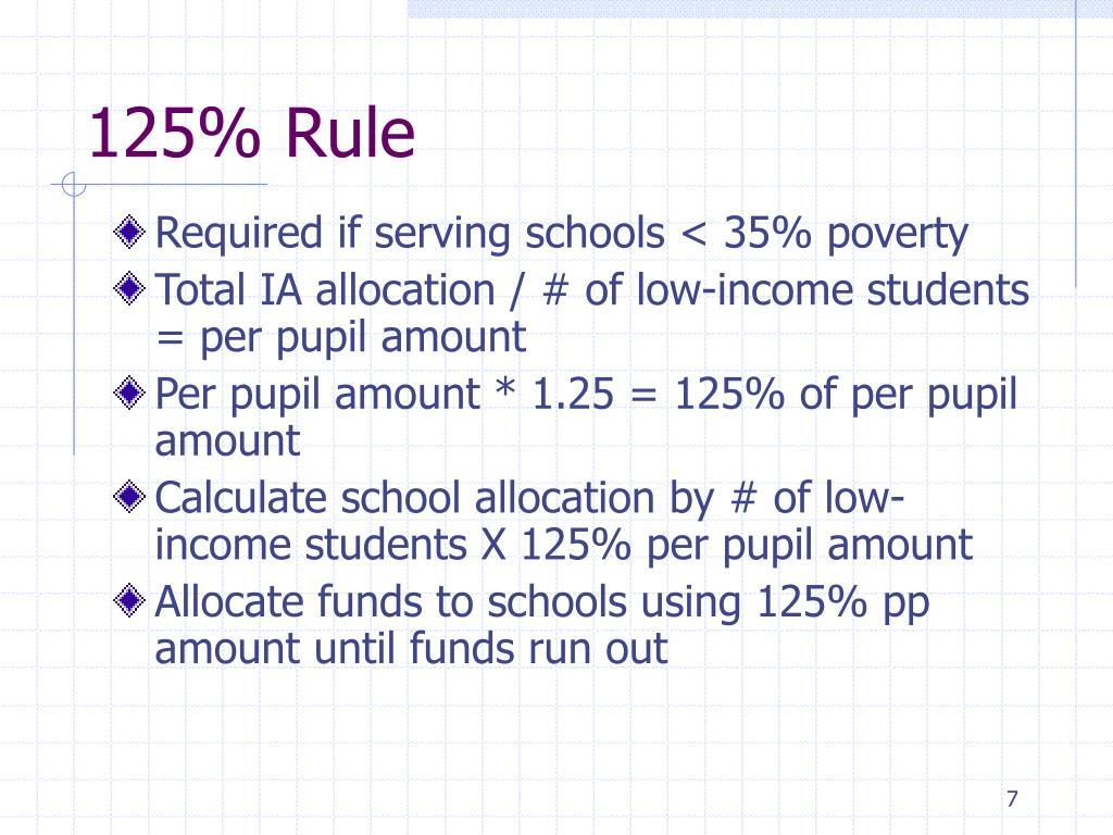 125% Rule