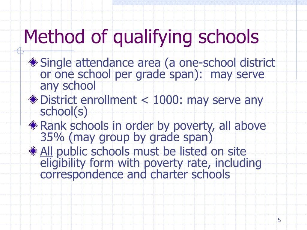 Method of qualifying schools