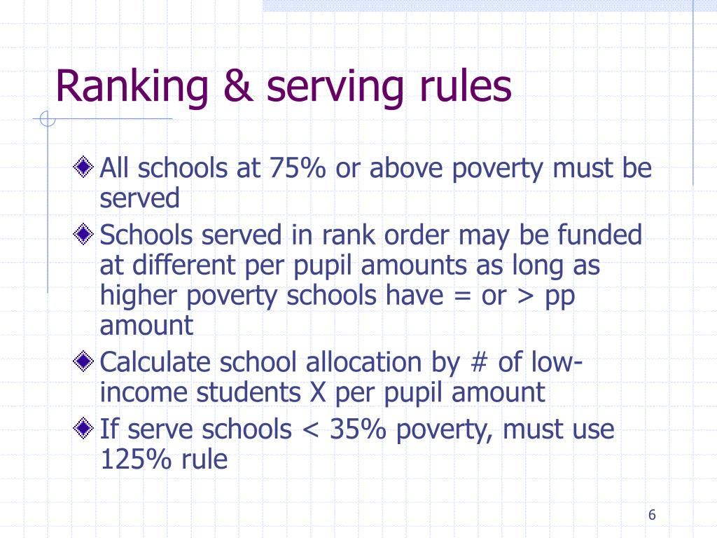 Ranking & serving rules