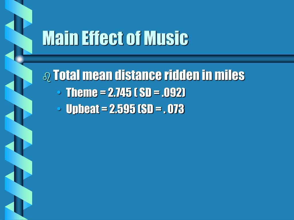 Main Effect of Music