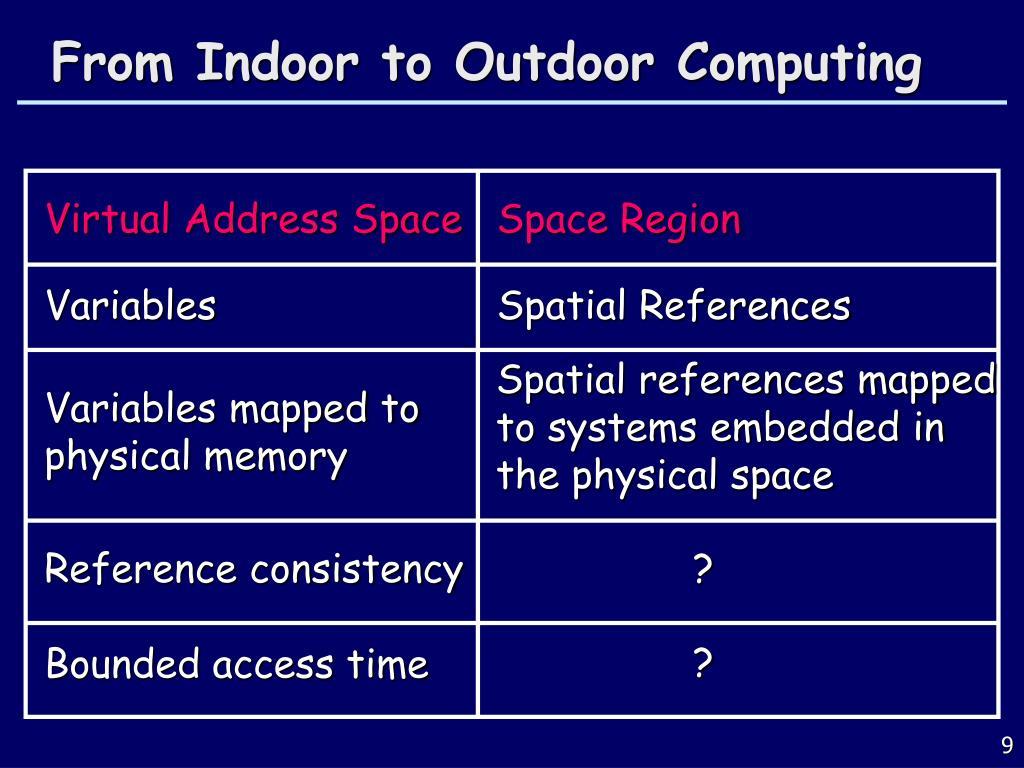 From Indoor to Outdoor Computing