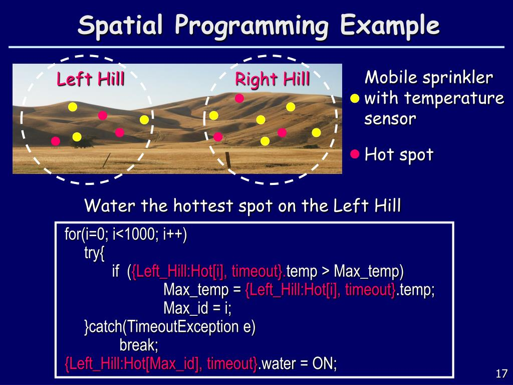 Spatial Programming Example