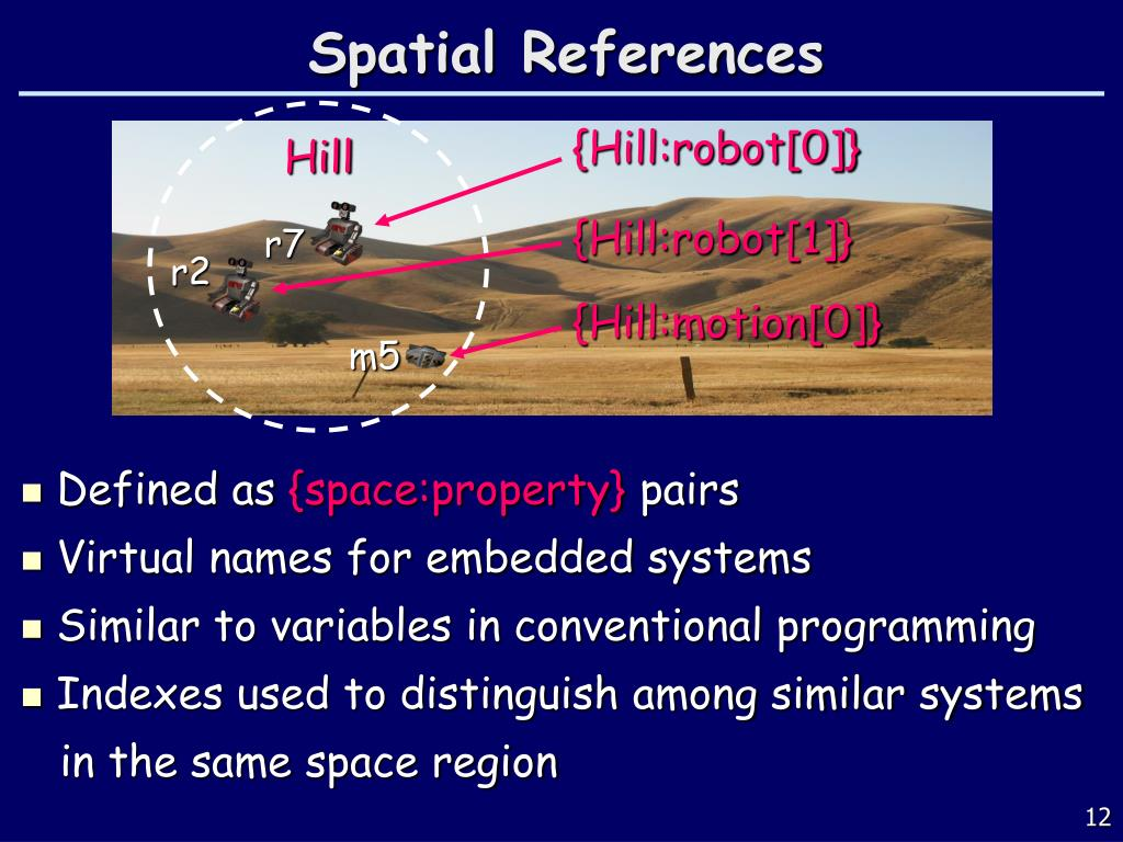 Spatial References