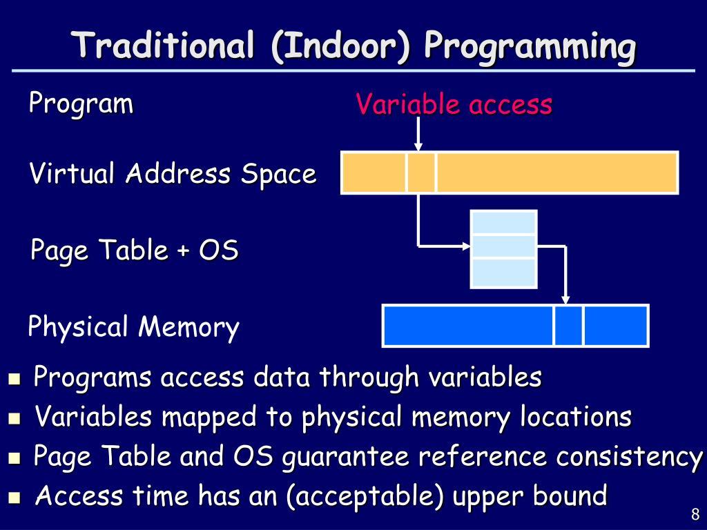 Traditional (Indoor) Programming