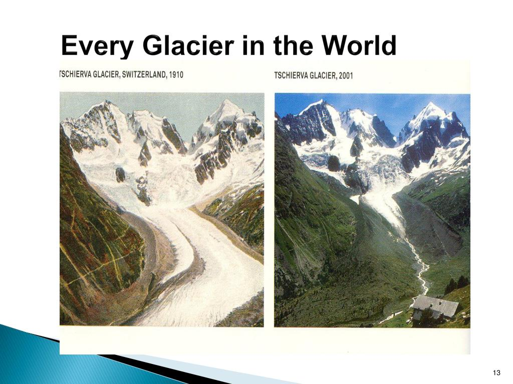 Every Glacier in the World