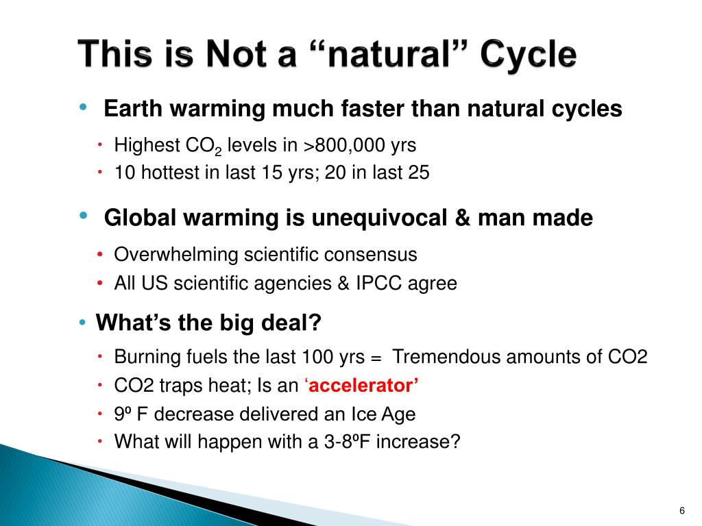 "This is Not a ""natural"" Cycle"