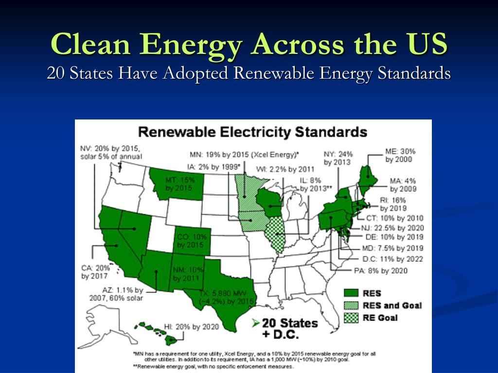 Clean Energy Across the US