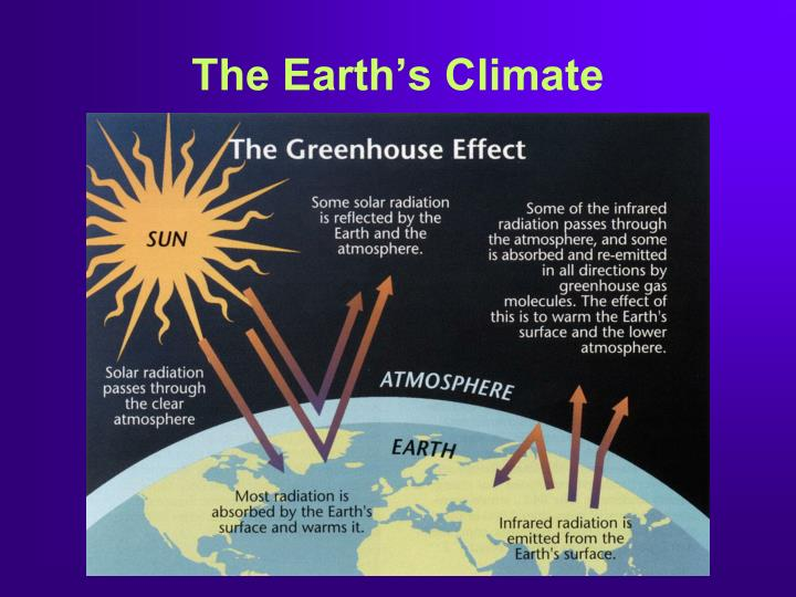The earth s climate