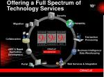 offering a full spectrum of technology services