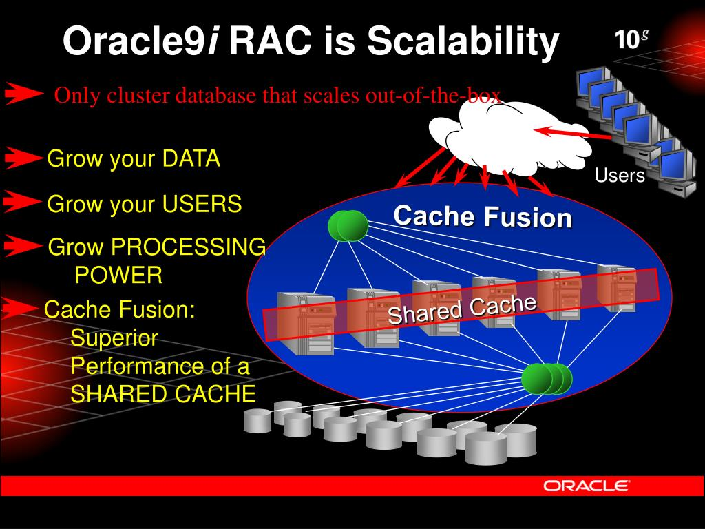 Only cluster database that scales out-of-the-box