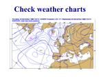 check weather charts
