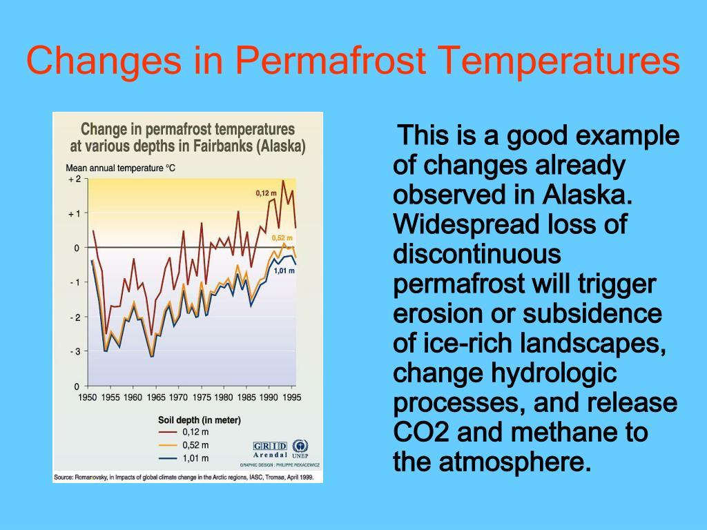 Changes in Permafrost Temperatures