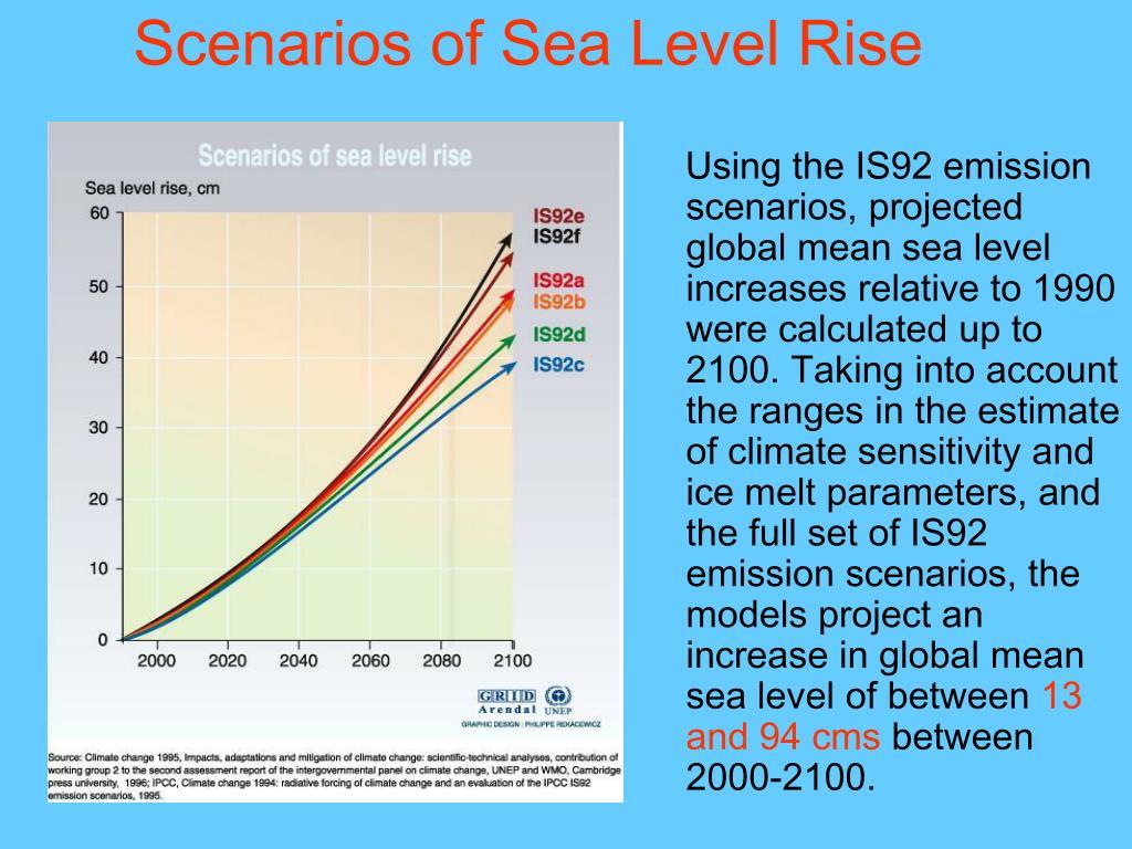 Scenarios of Sea Level Rise