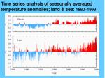 time series analysis of seasonally averaged temperature anomalies land sea 1880 1999