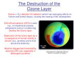 the destruction of the ozone layer
