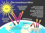 global warming27