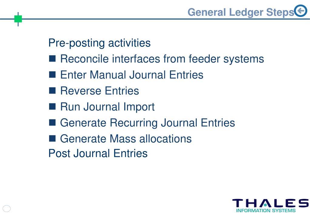 General Ledger Steps