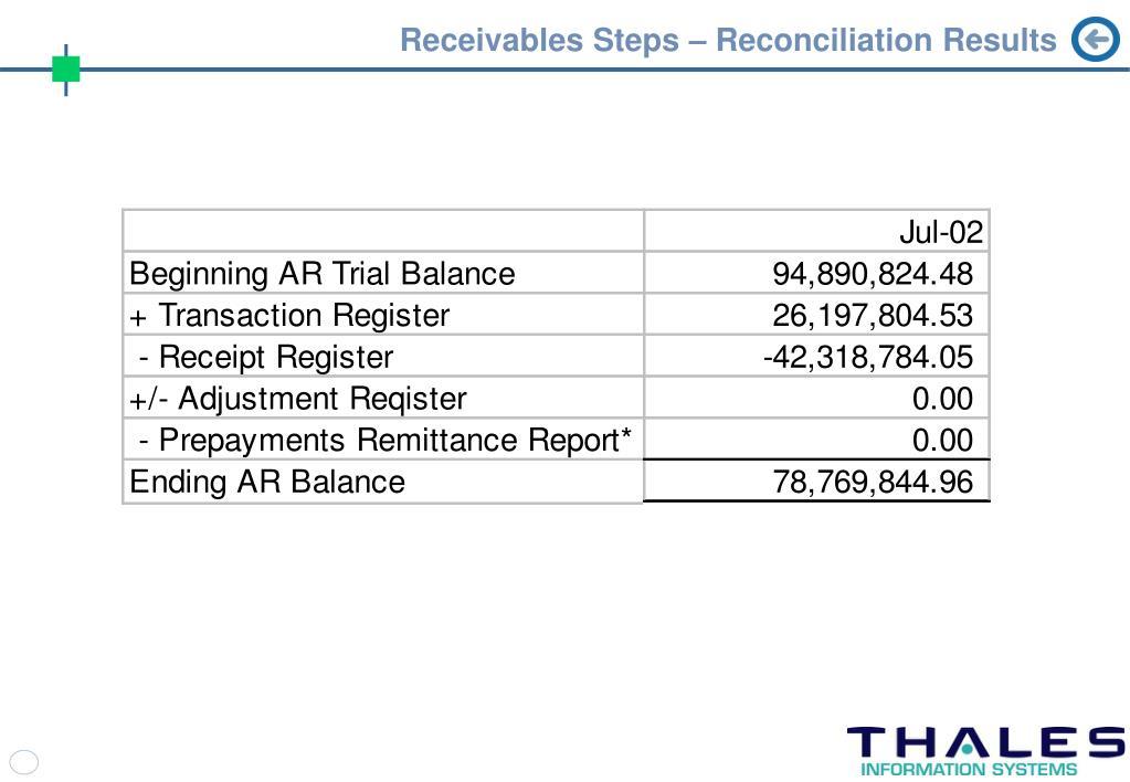 Receivables Steps – Reconciliation Results