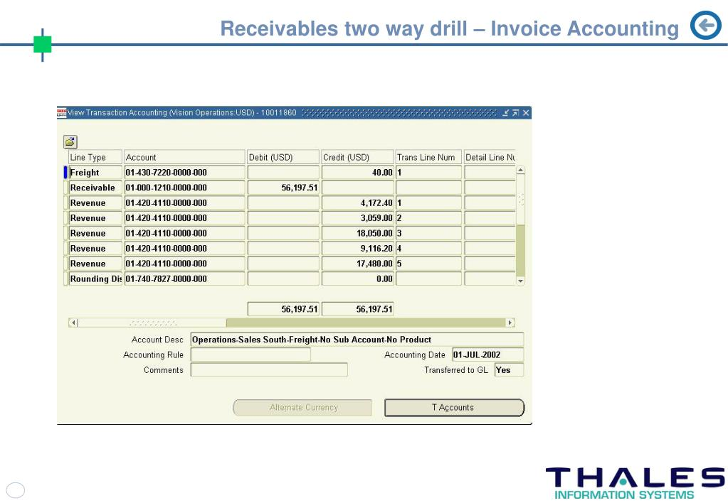 Receivables two way drill – Invoice Accounting