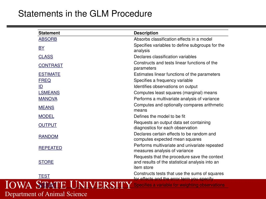 PPT - Use of Proc GLM to Analyze Experimental Data