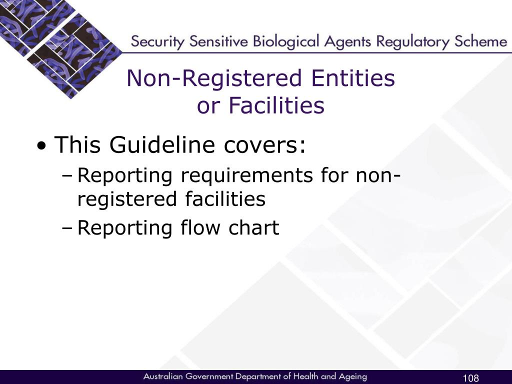 Non-Registered Entities