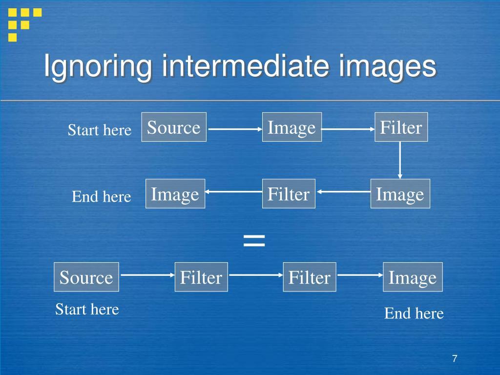Ignoring intermediate images