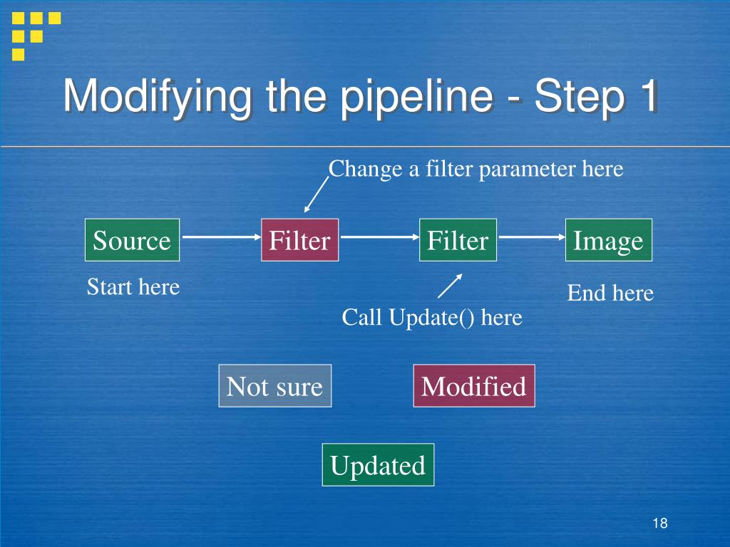Modifying the pipeline - Step 1