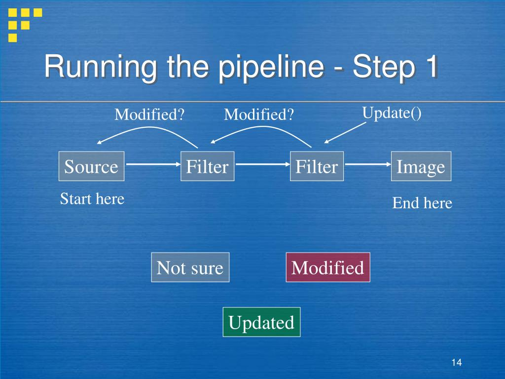 Running the pipeline - Step 1