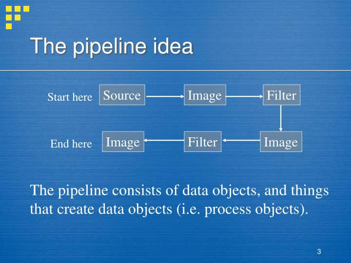 The pipeline idea