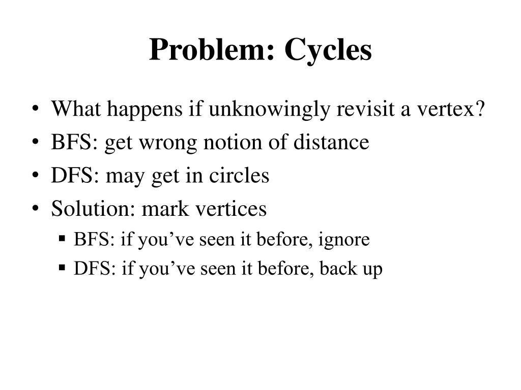 Problem: Cycles