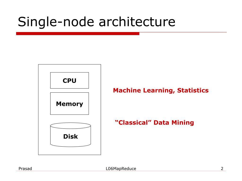 Single-node architecture